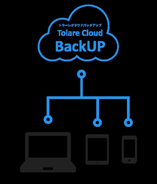 Tolare Cloud BackUP トラーレクラウド・バックアップ